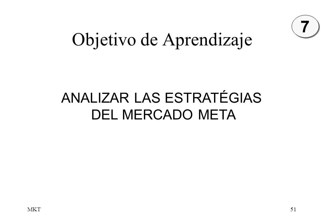 MKT51 Objetivo de Aprendizaje ANALIZAR LAS ESTRATÉGIAS DEL MERCADO META 7 7