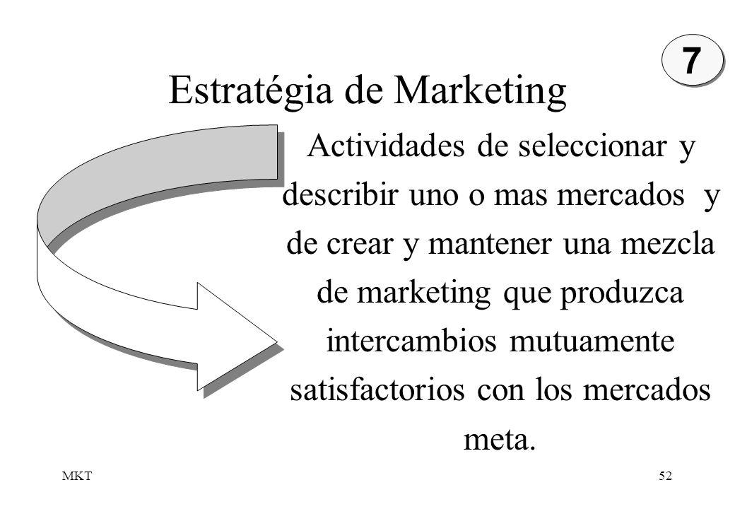 MKT52 Actividades de seleccionar y describir uno o mas mercados y de crear y mantener una mezcla de marketing que produzca intercambios mutuamente sat