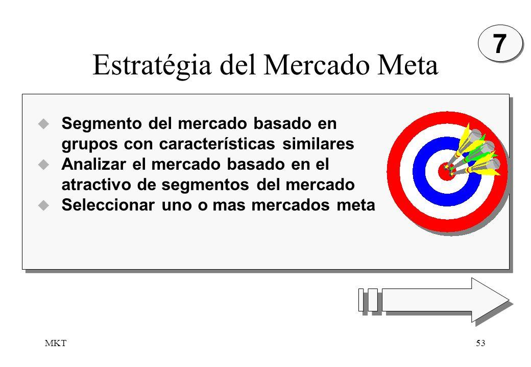 MKT53 Estratégia del Mercado Meta 7 7 Segmento del mercado basado en grupos con características similares Analizar el mercado basado en el atractivo d