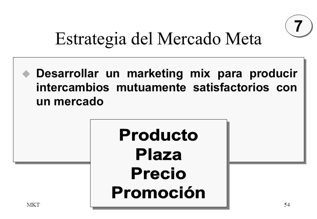 MKT54 7 7 Desarrollar un marketing mix para producir intercambios mutuamente satisfactorios con un mercado Estrategia del Mercado Meta