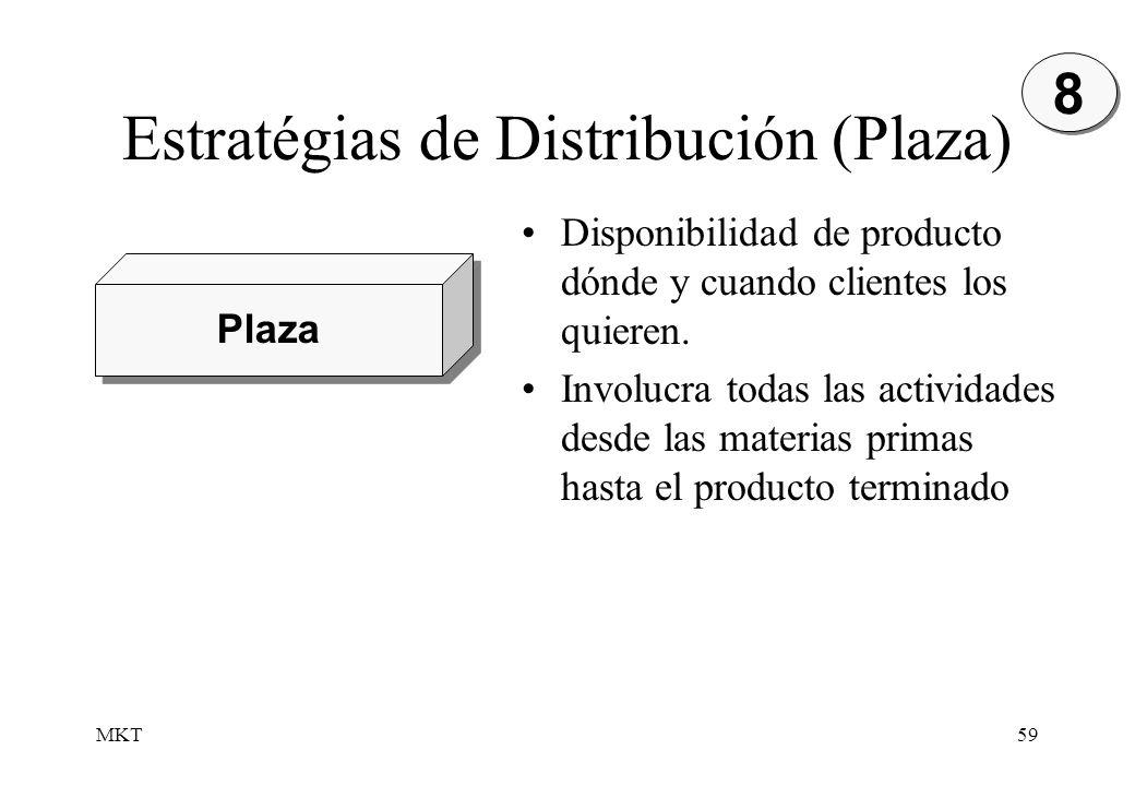 MKT59 Estratégias de Distribución (Plaza) 8 8 Plaza Disponibilidad de producto dónde y cuando clientes los quieren. Involucra todas las actividades de