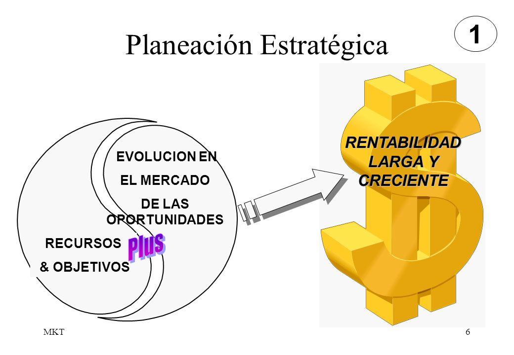 MKT6 1 RECURSOS & OBJETIVOS EVOLUCION EN EL MERCADO DE LAS OPORTUNIDADES RENTABILIDAD LARGA Y CRECIENTE Planeación Estratégica