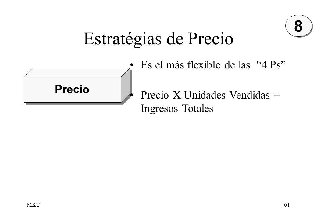 MKT61 Estratégias de Precio 8 8 Precio Es el más flexible de las 4 Ps Precio X Unidades Vendidas = Ingresos Totales