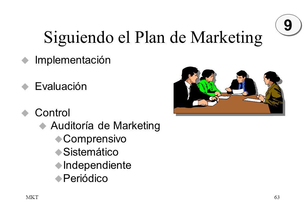 MKT63 Siguiendo el Plan de Marketing Implementación Evaluación Control Auditoría de Marketing Comprensivo Sistemático Independiente Periódico 9 9
