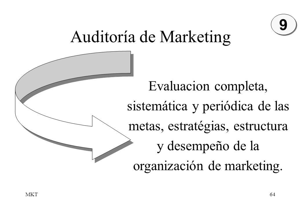 MKT64 Auditoría de Marketing 9 9 Evaluacion completa, sistemática y periódica de las metas, estratégias, estructura y desempeño de la organización de