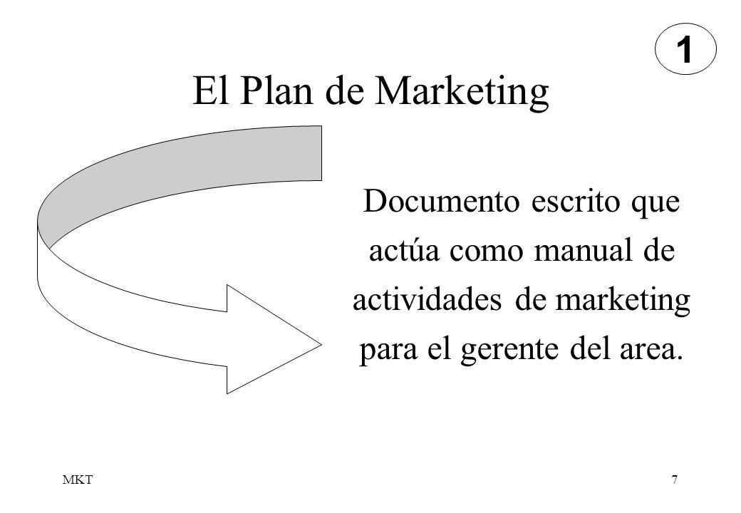 MKT7 El Plan de Marketing Documento escrito que actúa como manual de actividades de marketing para el gerente del area. 1