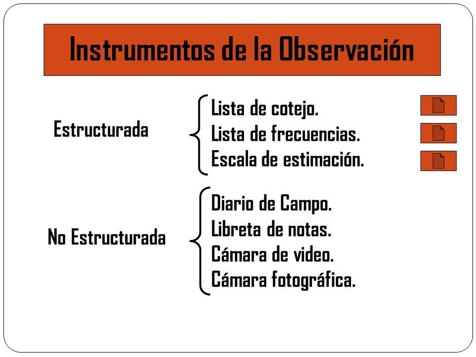 Instrumentos de la Observación Estructurada No Estructurada Lista de cotejo. Lista de frecuencias. Escala de estimación. Diario de Campo. Libreta de n
