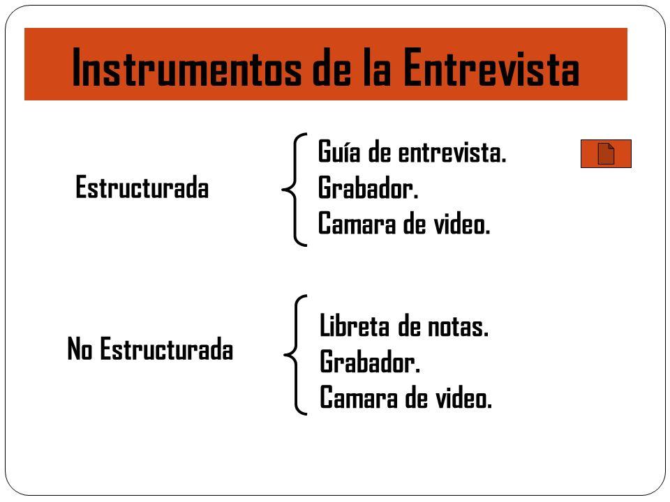 Instrumentos de la Entrevista Estructurada No Estructurada Guía de entrevista. Grabador. Camara de video. Libreta de notas. Grabador. Camara de video.