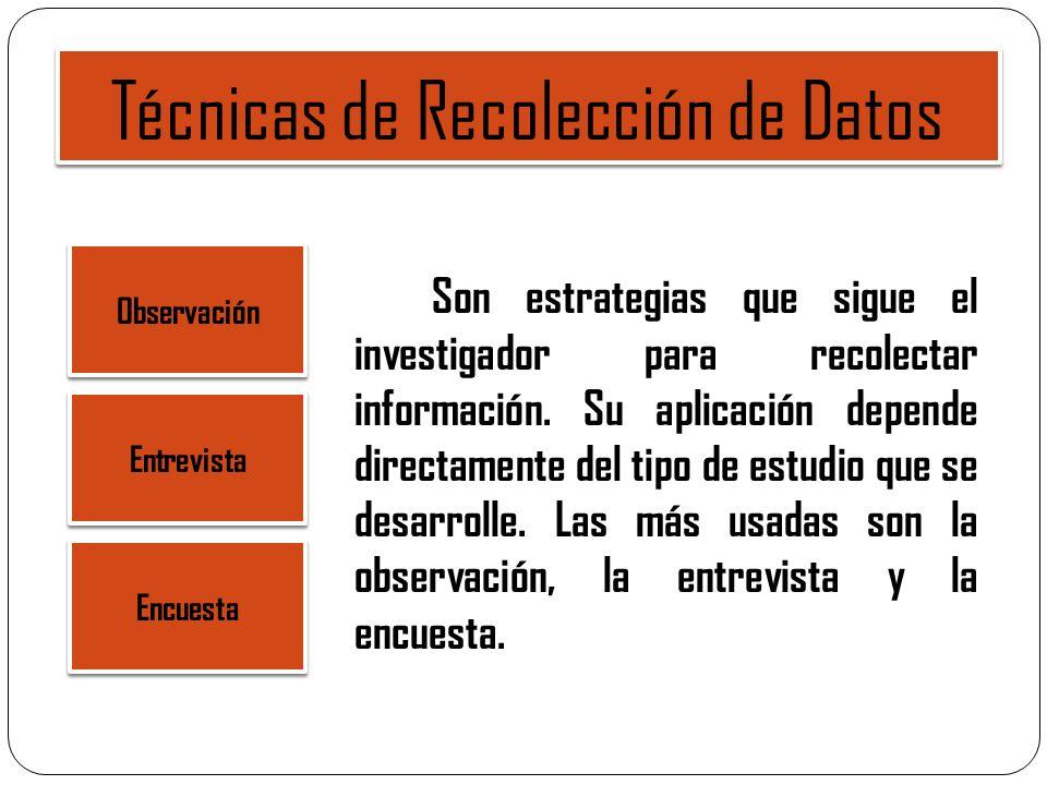 Técnicas de Recolección de Datos Son estrategias que sigue el investigador para recolectar información. Su aplicación depende directamente del tipo de