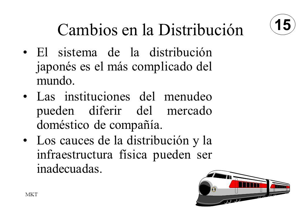 MKT100 Cambios en la Distribución El sistema de la distribución japonés es el más complicado del mundo. Las instituciones del menudeo pueden diferir d