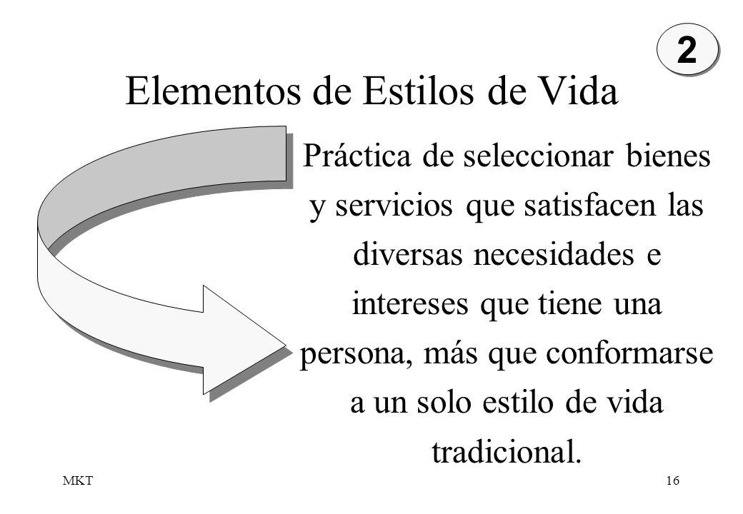 MKT16 Elementos de Estilos de Vida 2 2 Práctica de seleccionar bienes y servicios que satisfacen las diversas necesidades e intereses que tiene una pe