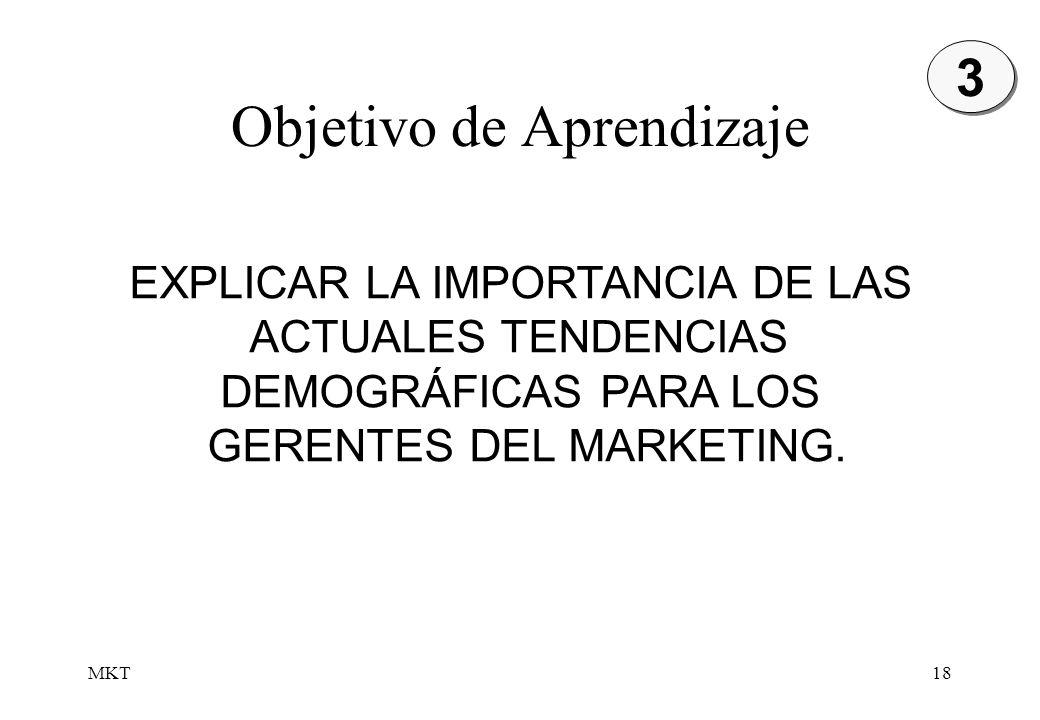 MKT18 Objetivo de Aprendizaje EXPLICAR LA IMPORTANCIA DE LAS ACTUALES TENDENCIAS DEMOGRÁFICAS PARA LOS GERENTES DEL MARKETING. 3 3