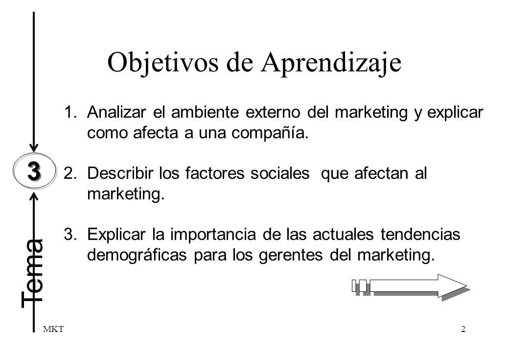 MKT2 Tema Objetivos de Aprendizaje 3 3 1.Analizar el ambiente externo del marketing y explicar como afecta a una compañía. 2. Describir los factores s