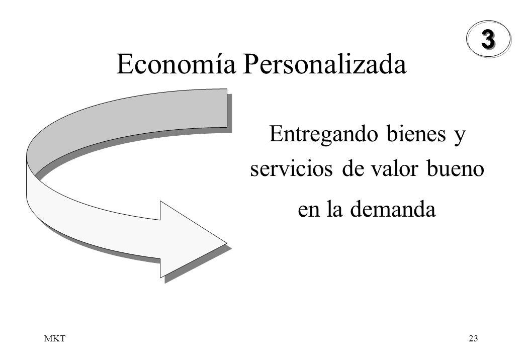 MKT23 Economía Personalizada Entregando bienes y servicios de valor bueno en la demanda 3 3