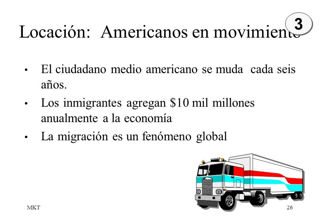 MKT26 Locación: Americanos en movimiento El ciudadano medio americano se muda cada seis años. Los inmigrantes agregan $10 mil millones anualmente a la