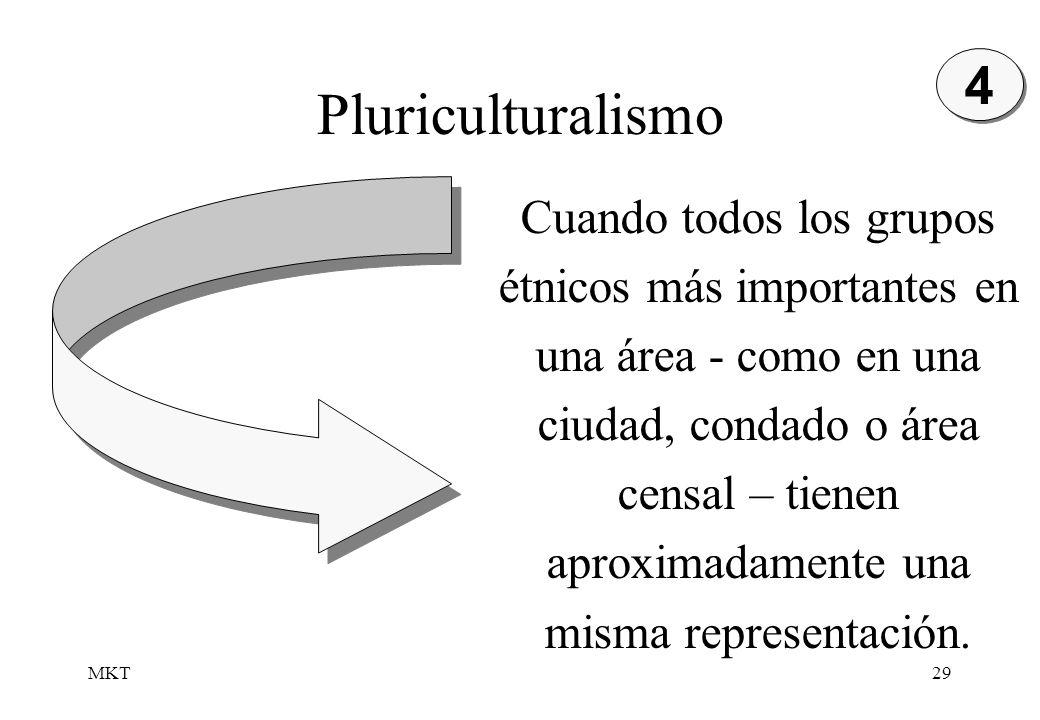 MKT29 Pluriculturalismo Cuando todos los grupos étnicos más importantes en una área - como en una ciudad, condado o área censal – tienen aproximadamen