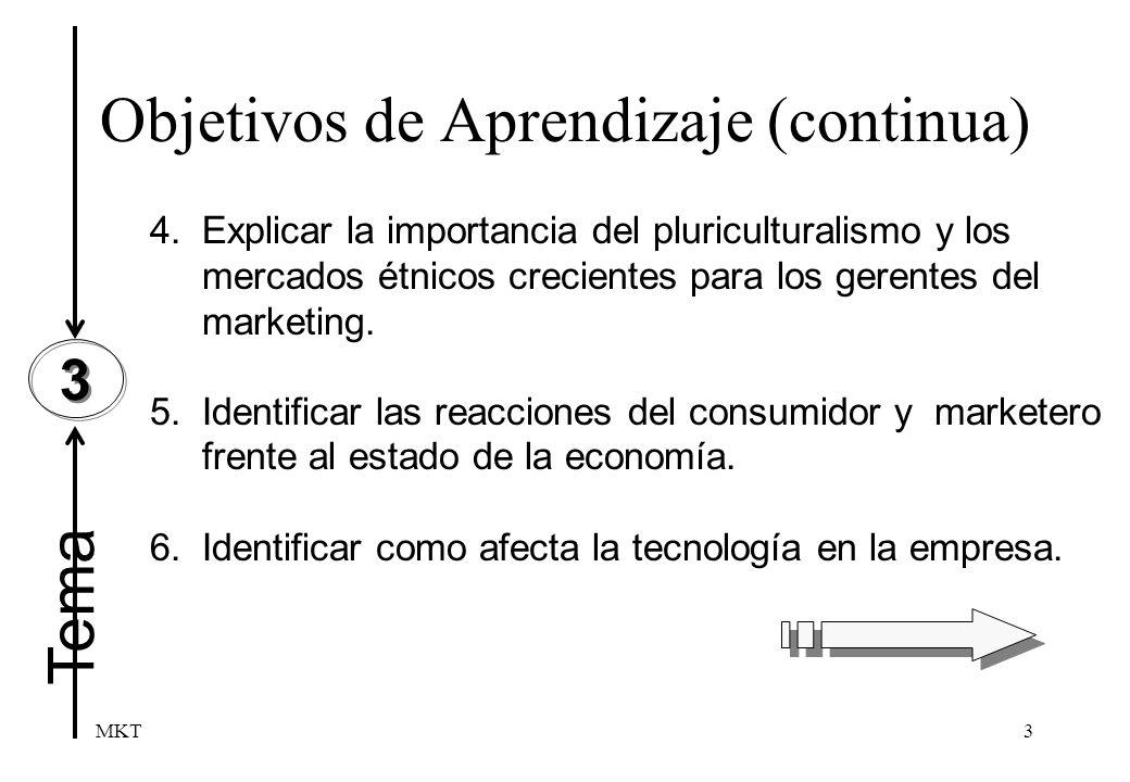 MKT3 Tema Objetivos de Aprendizaje (continua) 3 3 4. Explicar la importancia del pluriculturalismo y los mercados étnicos crecientes para los gerentes