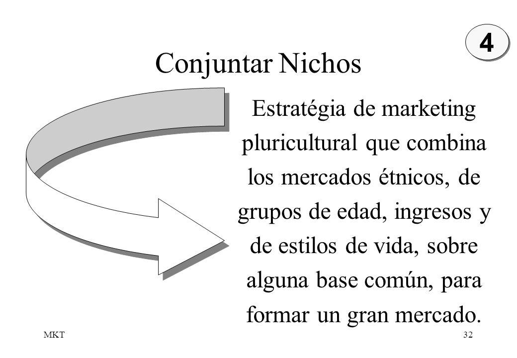 MKT32 Conjuntar Nichos 4 4 Estratégia de marketing pluricultural que combina los mercados étnicos, de grupos de edad, ingresos y de estilos de vida, s