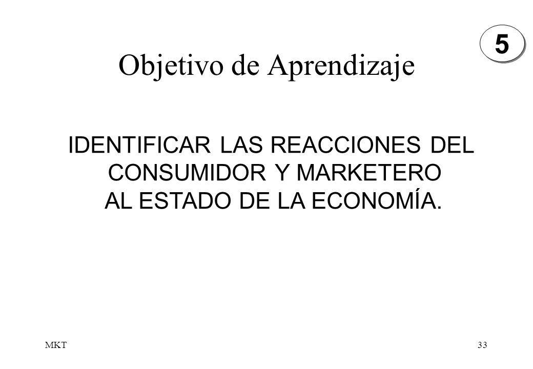 MKT33 Objetivo de Aprendizaje IDENTIFICAR LAS REACCIONES DEL CONSUMIDOR Y MARKETERO AL ESTADO DE LA ECONOMÍA. 5 5