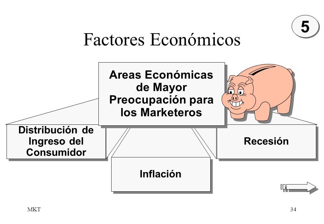 MKT34 Factores Económicos Distribución de Ingreso del Consumidor Inflación Recesión Areas Económicas de Mayor Preocupación para los Marketeros 5 5