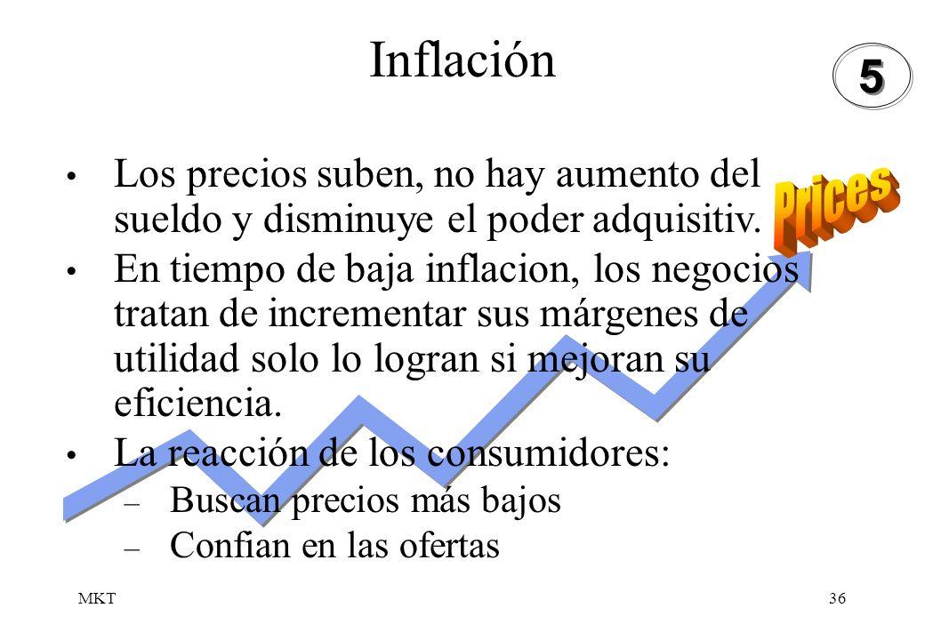 MKT36 Inflación Los precios suben, no hay aumento del sueldo y disminuye el poder adquisitiv. En tiempo de baja inflacion, los negocios tratan de incr