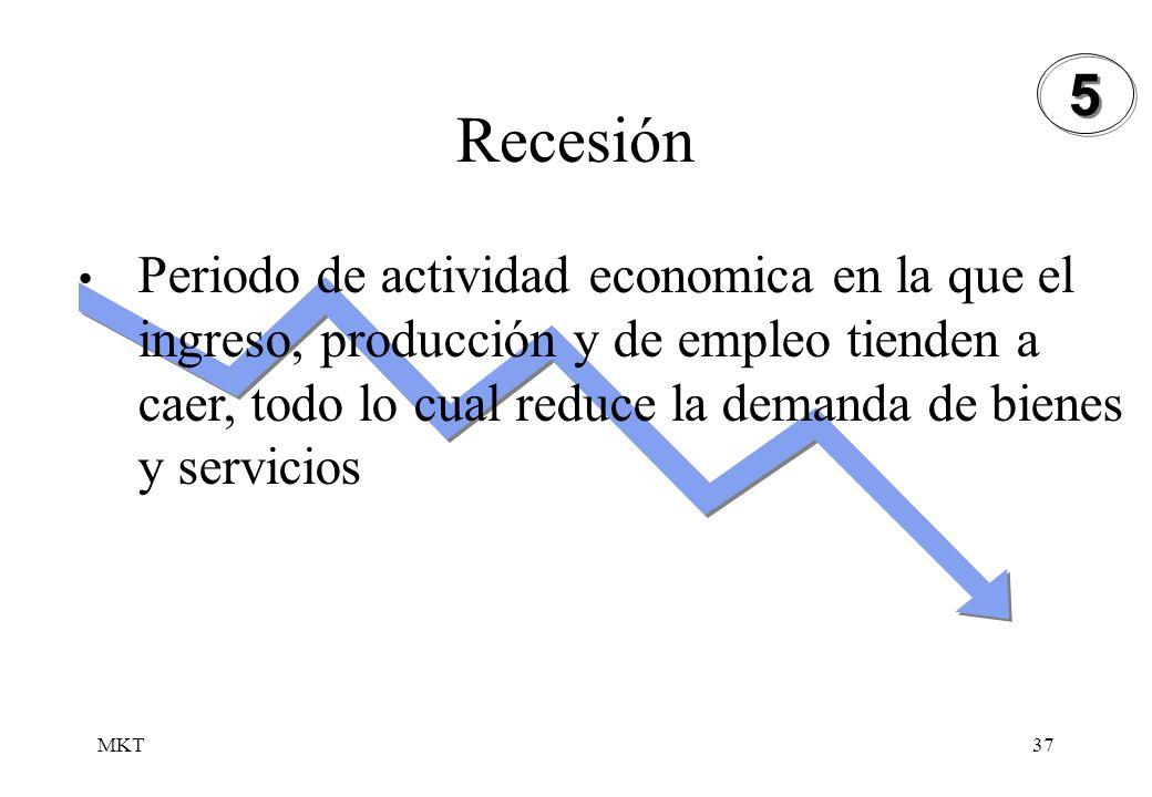 MKT37 Recesión Periodo de actividad economica en la que el ingreso, producción y de empleo tienden a caer, todo lo cual reduce la demanda de bienes y