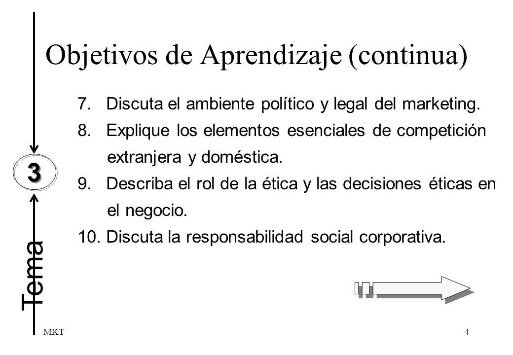 MKT4 Tema 3 3 7. Discuta el ambiente político y legal del marketing. 8. Explique los elementos esenciales de competición extranjera y doméstica. 9. De