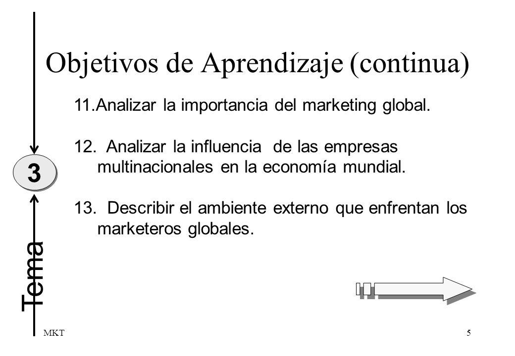 MKT76 Objetivo de Aprendizaje DESCRIBIR EL AMBIENTE EXTERNO QUE ENFRENTAN LOS MARKETEROS GLOBALES.