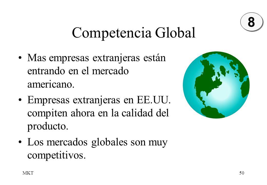 MKT50 Competencia Global Mas empresas extranjeras están entrando en el mercado americano. Empresas extranjeras en EE.UU. compiten ahora en la calidad