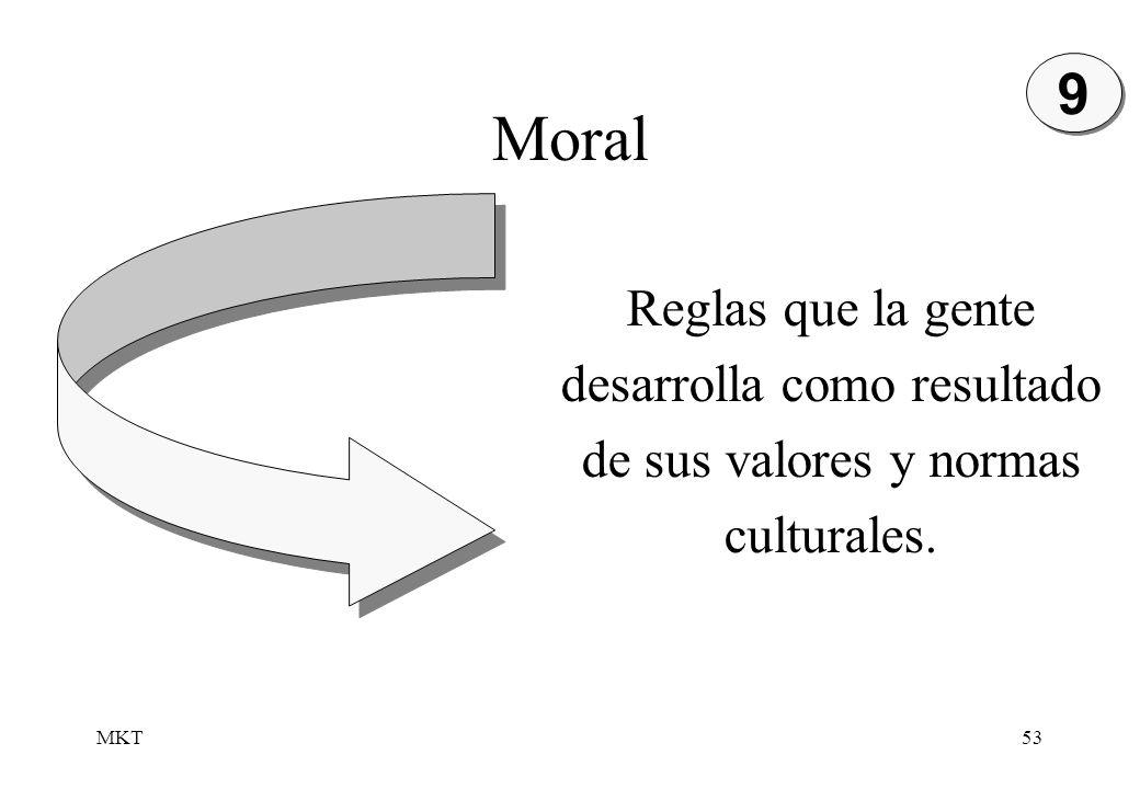 MKT53 Moral Reglas que la gente desarrolla como resultado de sus valores y normas culturales. 9 9