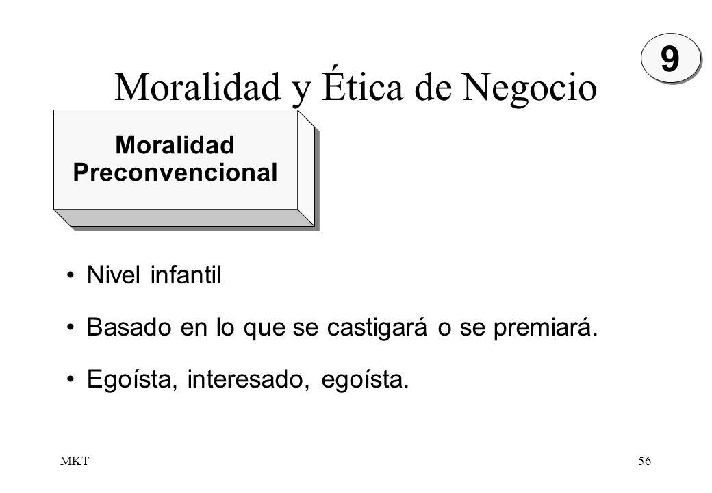 MKT56 Moralidad y Ética de Negocio Moralidad Preconvencional Moralidad Preconvencional Nivel infantil Basado en lo que se castigará o se premiará. Ego