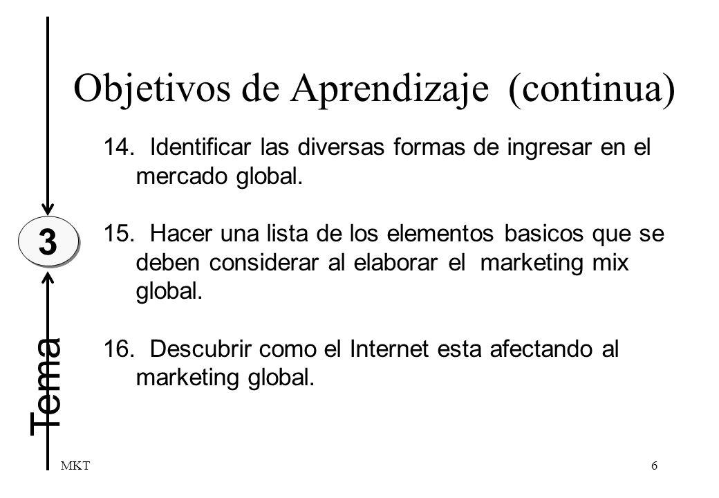 MKT6 Tema Objetivos de Aprendizaje (continua) 3 3 14. Identificar las diversas formas de ingresar en el mercado global. 15. Hacer una lista de los ele
