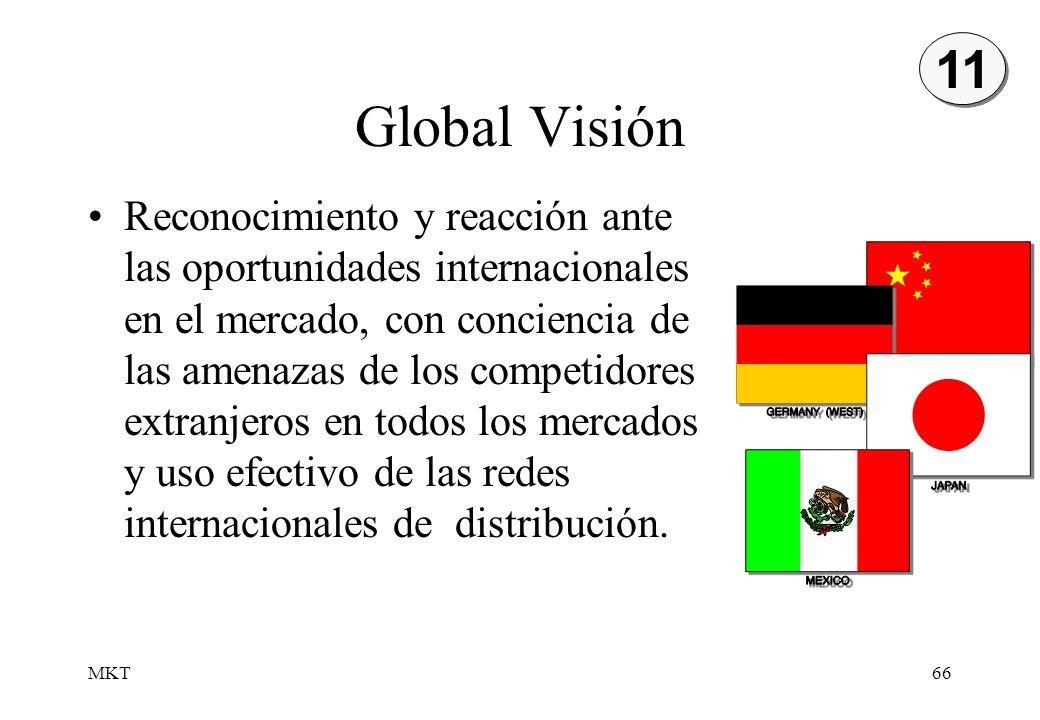 MKT66 Global Visión 11 Reconocimiento y reacción ante las oportunidades internacionales en el mercado, con conciencia de las amenazas de los competido