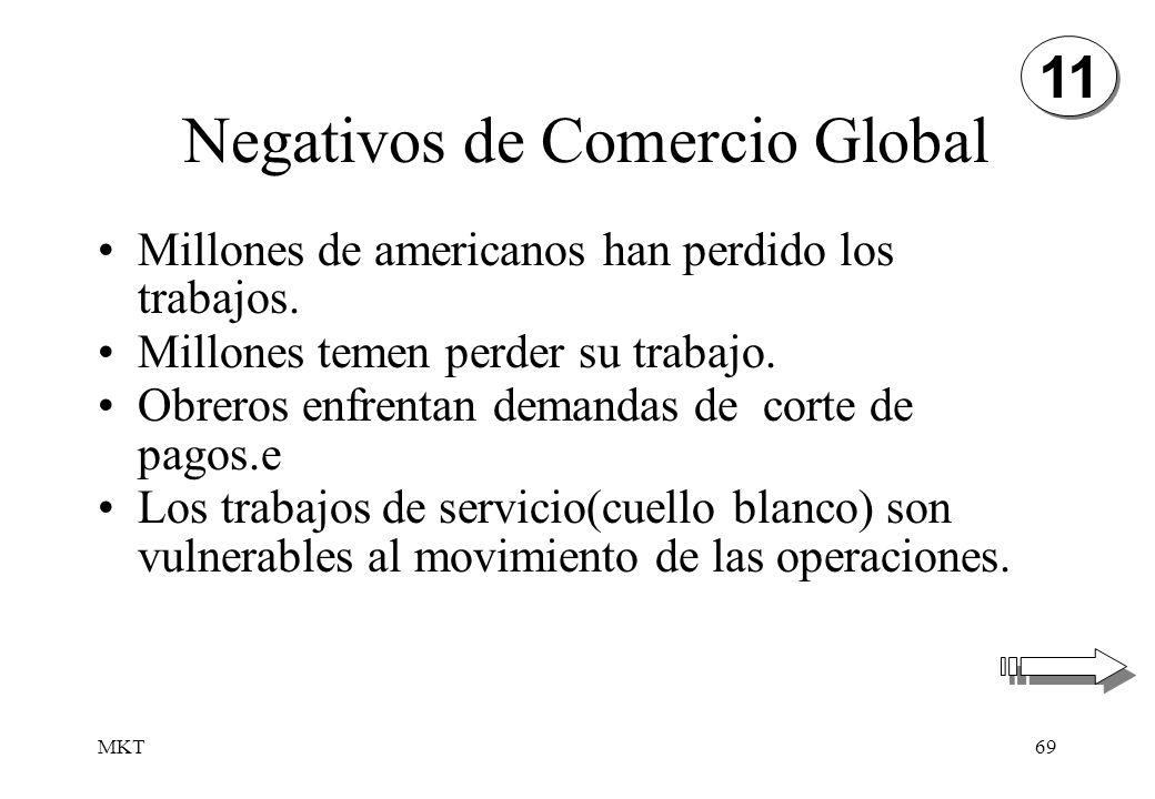 MKT69 Negativos de Comercio Global Millones de americanos han perdido los trabajos. Millones temen perder su trabajo. Obreros enfrentan demandas de co