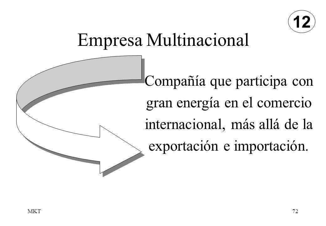 MKT72 Empresa Multinacional 12 Compañía que participa con gran energía en el comercio internacional, más allá de la exportación e importación.