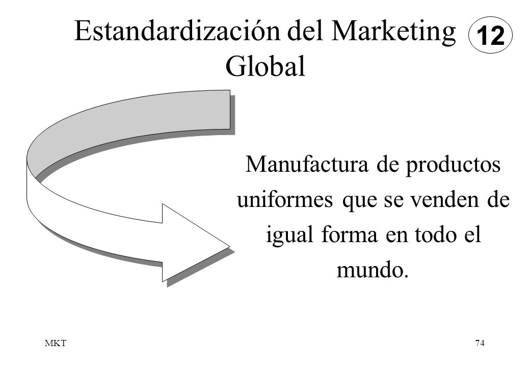 MKT74 Estandardización del Marketing Global 12 Manufactura de productos uniformes que se venden de igual forma en todo el mundo.
