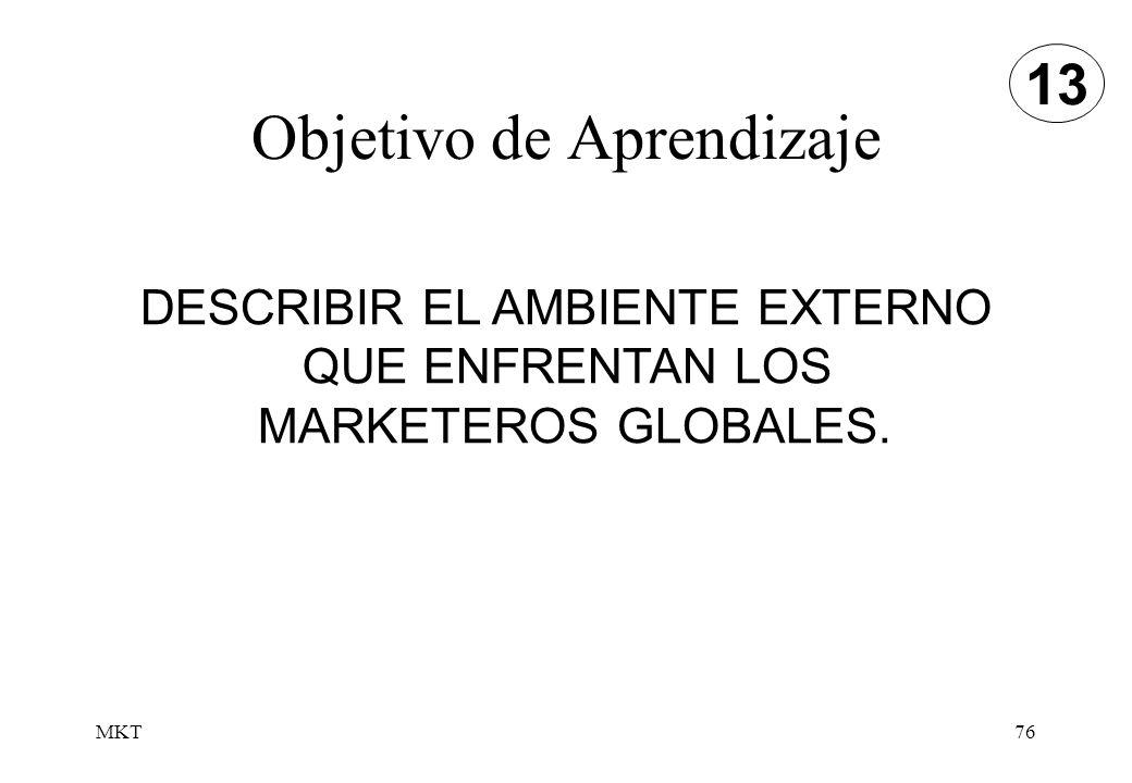 MKT76 Objetivo de Aprendizaje DESCRIBIR EL AMBIENTE EXTERNO QUE ENFRENTAN LOS MARKETEROS GLOBALES. 13