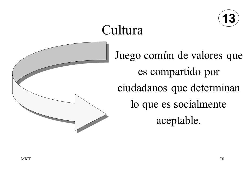 MKT78 Cultura Juego común de valores que es compartido por ciudadanos que determinan lo que es socialmente aceptable. 13
