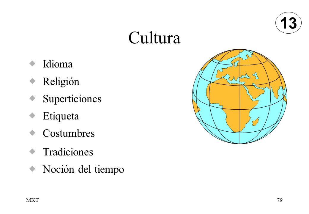 MKT79 Cultura 13 Idioma Religión Superticiones Etiqueta Costumbres Tradiciones Noción del tiempo