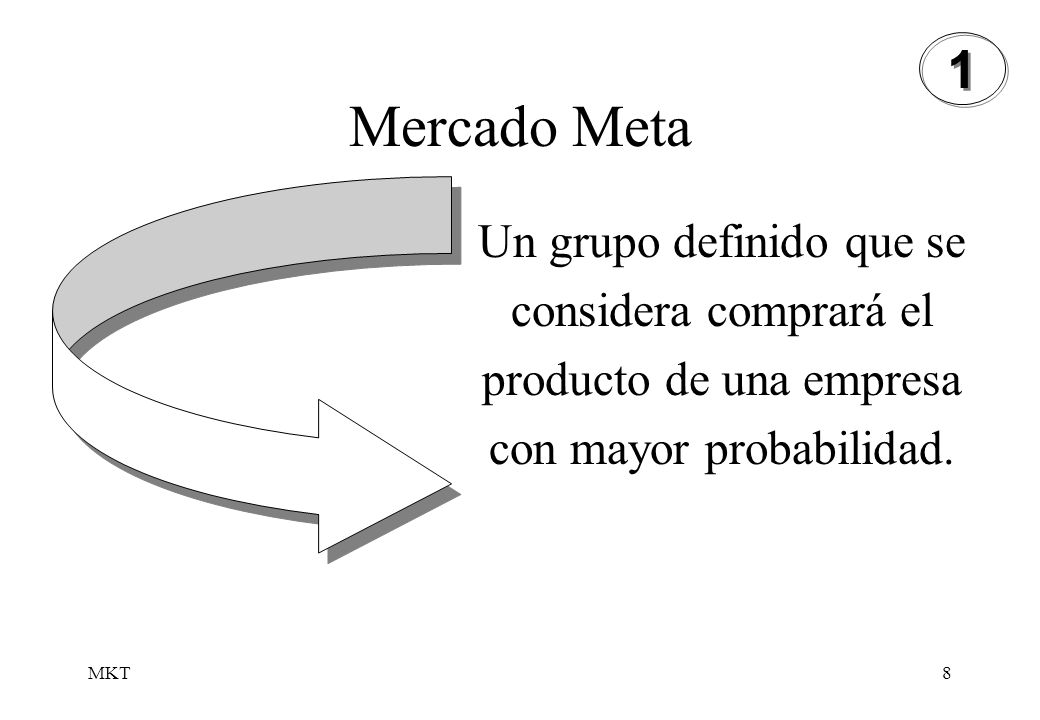 MKT8 Mercado Meta Un grupo definido que se considera comprará el producto de una empresa con mayor probabilidad. 1 1