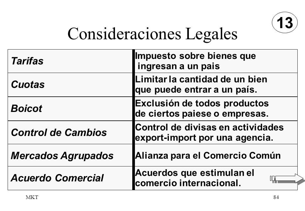 MKT84 Consideraciones Legales Tarifas Cuotas Boicot Control de Cambios Mercados Agrupados Acuerdo Comercial Impuesto sobre bienes que ingresan a un pa
