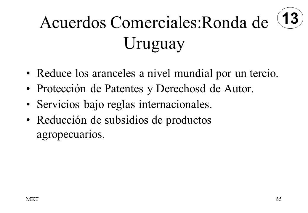 MKT85 Acuerdos Comerciales:Ronda de Uruguay 13 Reduce los aranceles a nivel mundial por un tercio. Protección de Patentes y Derechosd de Autor. Servic