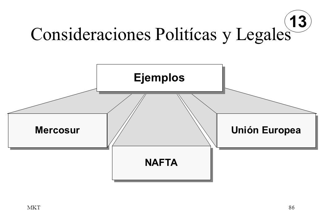 MKT86 Consideraciones Politícas y Legales Mercosur NAFTA Unión Europea Ejemplos 13