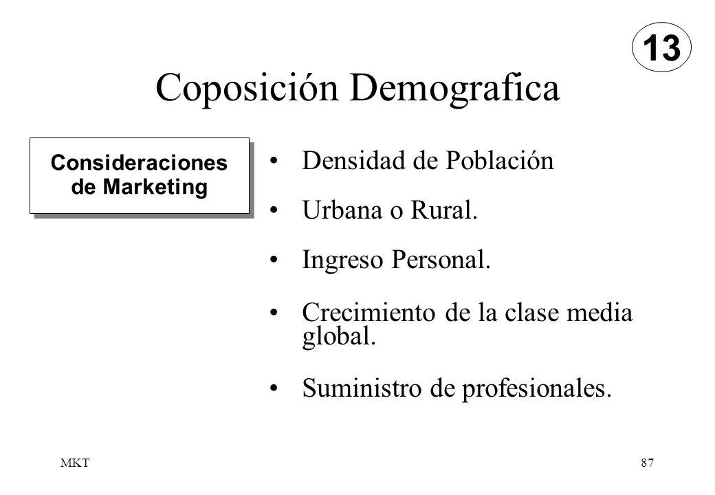 MKT87 Coposición Demografica Consideraciones de Marketing Densidad de Población Urbana o Rural. Ingreso Personal. Crecimiento de la clase media global