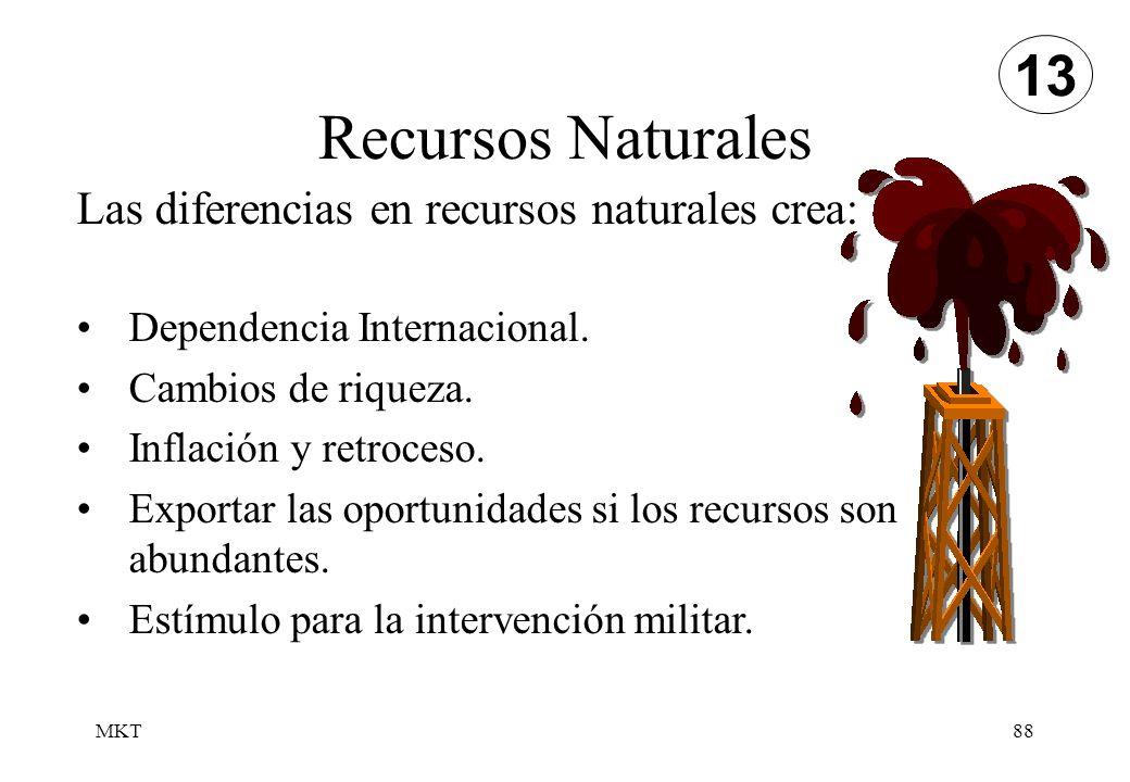 MKT88 Recursos Naturales Las diferencias en recursos naturales crea: Dependencia Internacional. Cambios de riqueza. Inflación y retroceso. Exportar la
