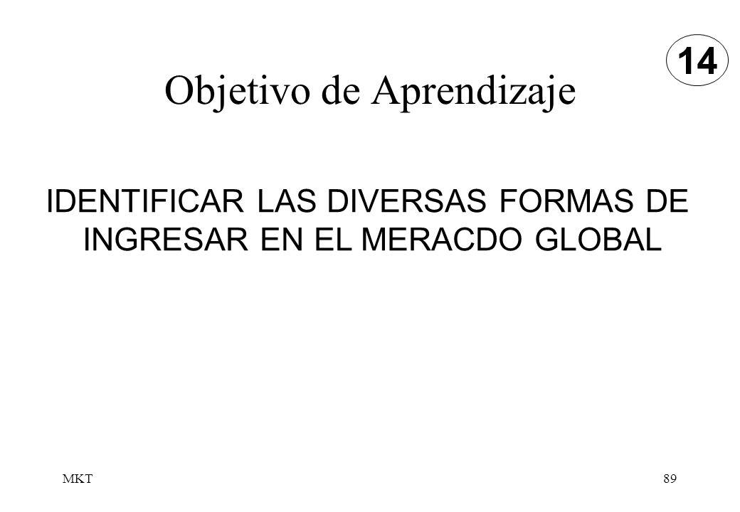MKT89 Objetivo de Aprendizaje IDENTIFICAR LAS DIVERSAS FORMAS DE INGRESAR EN EL MERACDO GLOBAL 14