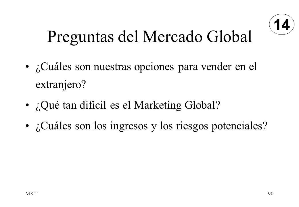 MKT90 Preguntas del Mercado Global 14 ¿Cuáles son nuestras opciones para vender en el extranjero? ¿Qué tan difícil es el Marketing Global? ¿Cuáles son