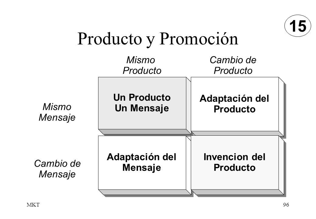 MKT96 Producto y Promoción Un Producto Un Mensaje Un Producto Un Mensaje Adaptación del Producto Adaptación del Producto Adaptación del Mensaje Adapta