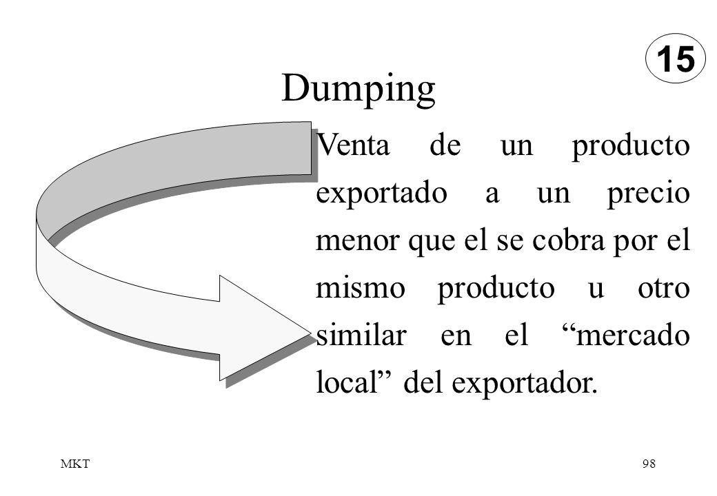 MKT98 Dumping Venta de un producto exportado a un precio menor que el se cobra por el mismo producto u otro similar en el mercado local del exportador