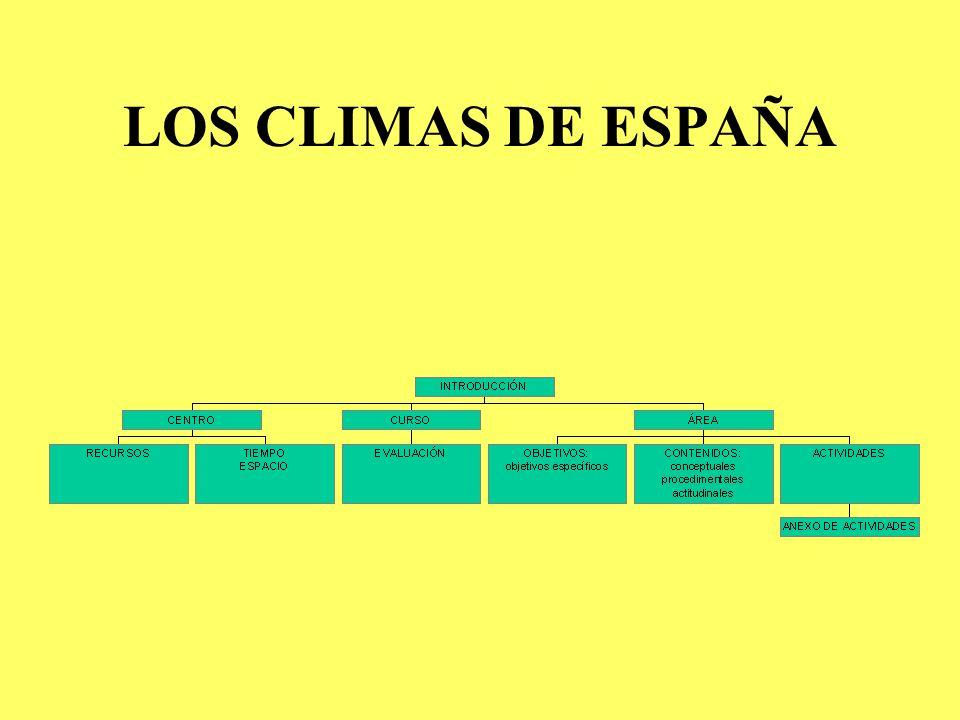 UNIDAD DIDÁCTICA CLIMAS DE ESPAÑA 3º ciclo E.P. 6º curso